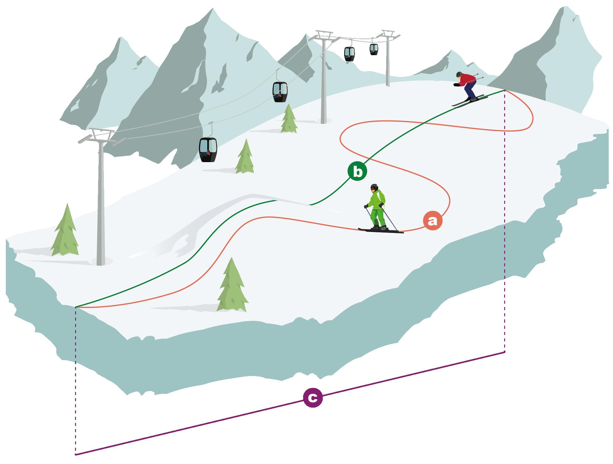 pistenl ngen berechnen pistenkilometer skigebiet ischgl. Black Bedroom Furniture Sets. Home Design Ideas